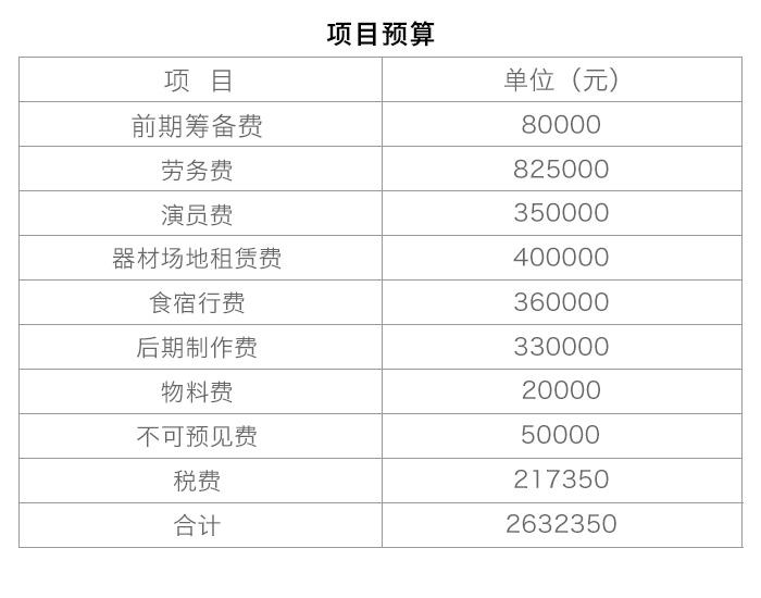 项目预算-PC(3).jpg