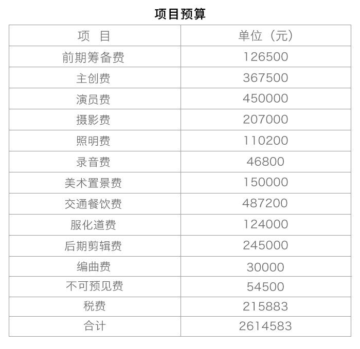 项目预算-PC.jpg